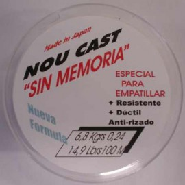 SIN MEMORIA NOU CAST
